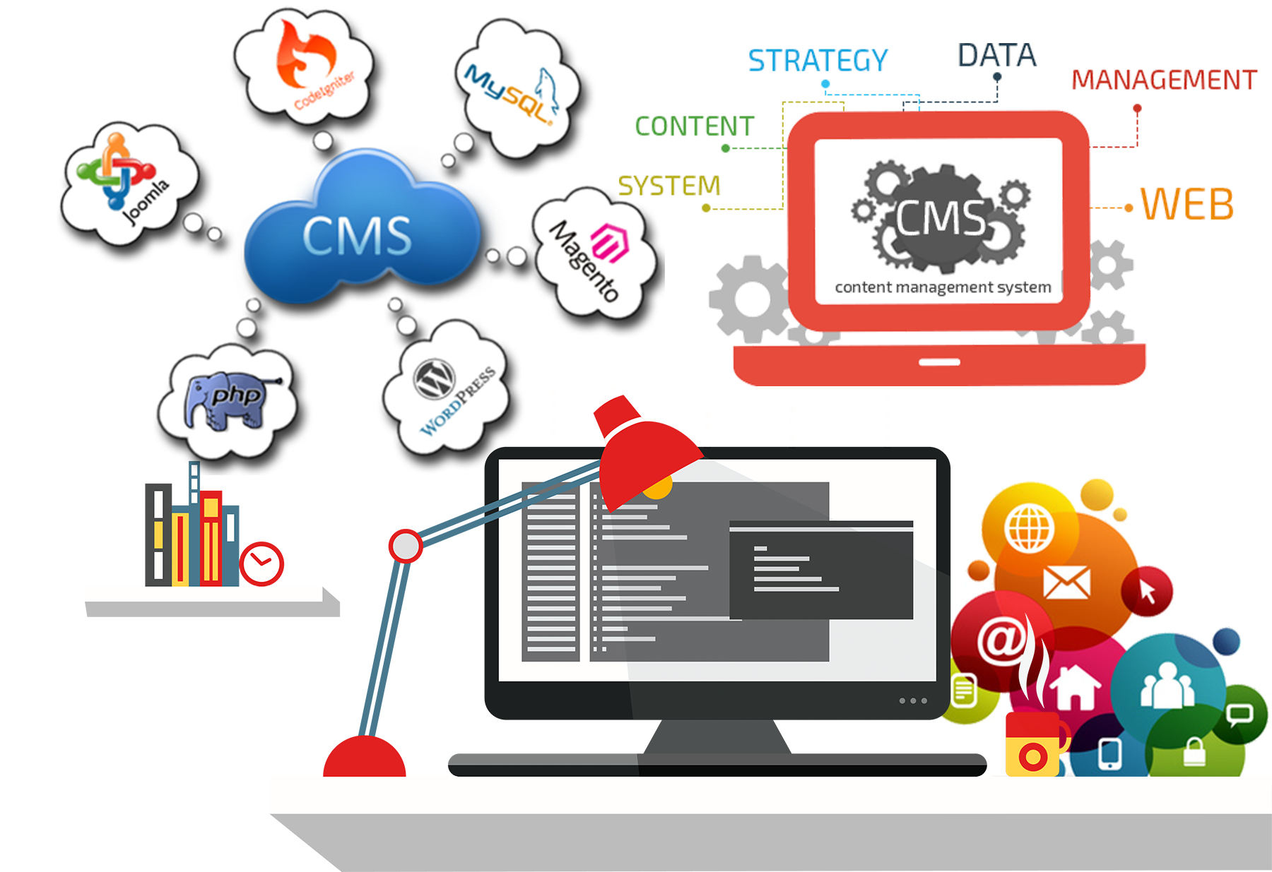 Web Development Training in Chennai